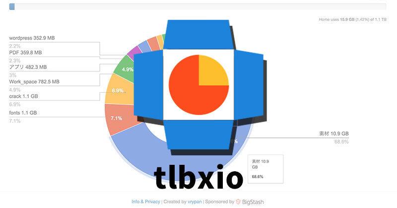 Dropboxの使用量を円グラフで可視化してくれるサービス「tlbx.io」