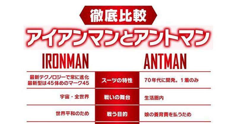 アイアンマンとアントマンの比較表がオモシロイ