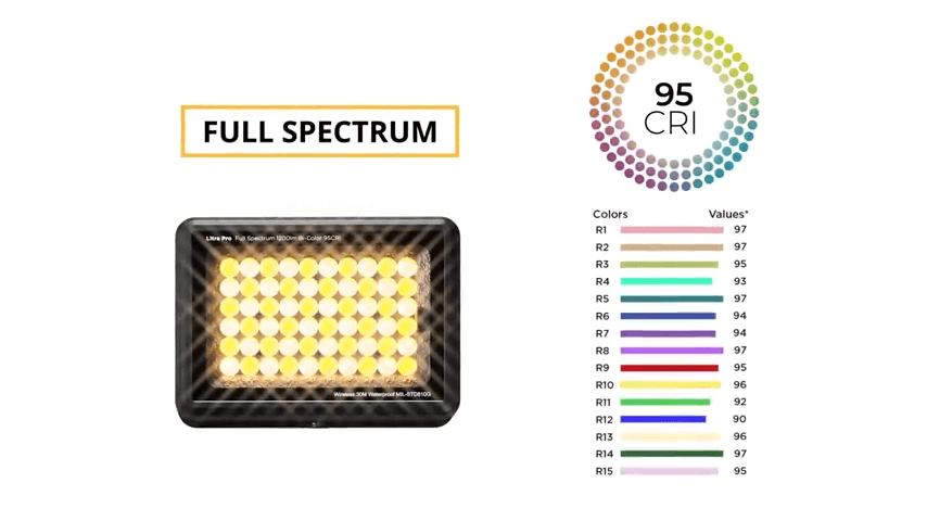 LitraPro™ The World s First Full Spectrum Compact Light screenshot 1
